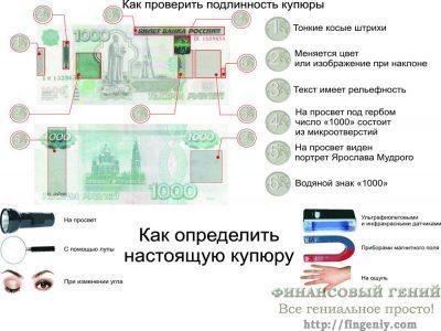 1000 рублей, защитные свойства купюры