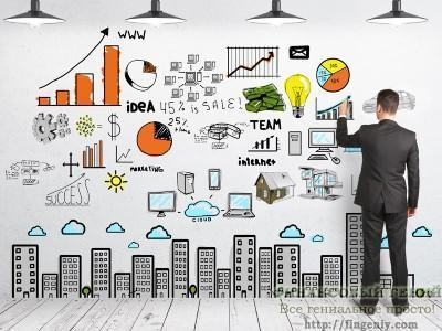 Что такое стартап?
