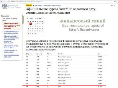 Доллары в рубли по курсу ЦБ РФ на дату