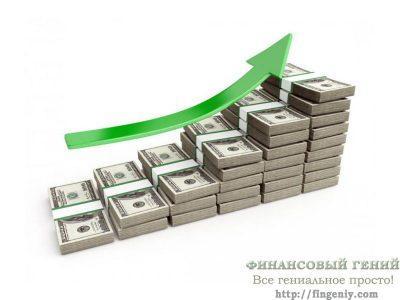 Финансовая планка