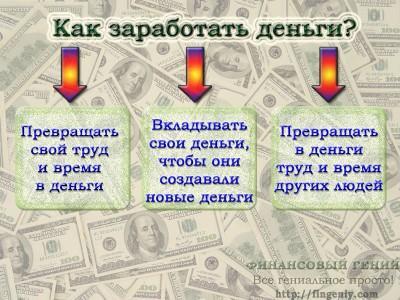 Как заработать деньги: 3 способа заработка