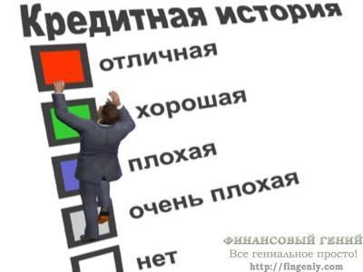Бюро кредитных историй часы работы исковые заявления в суд по банку русский стандарт