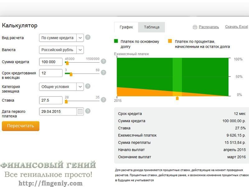 Кредит наличными в Пскове от 12,9%, без справок