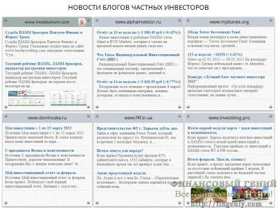 Лучшие блоги частных инвесторов - новости