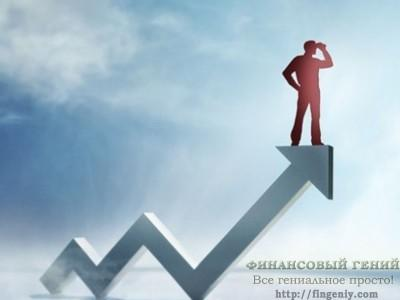 Обзор, аналитика, прогноз рынка
