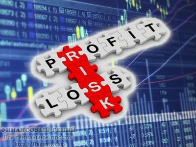 Правила управления капиталом на форекс
