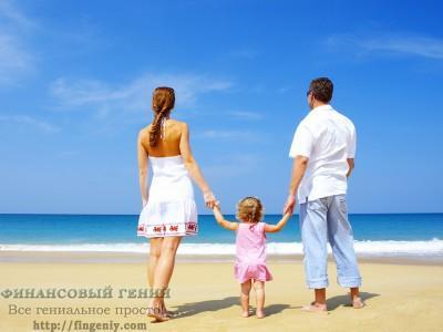 Бюджет семьи (семейный бюджет)