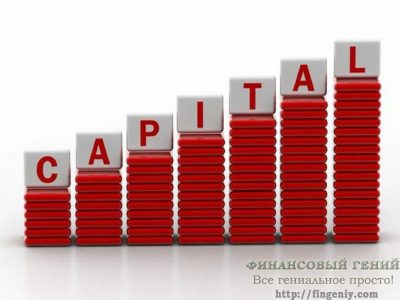 Собственный капитал