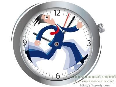 Тайм-менеджмент, управление временем