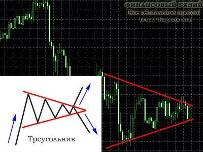 """Нейтральная фигура """"треугольник"""""""