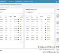 Как вывести вебмани в рублях? Сервис wire.exchanger.ru