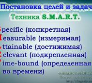 Постановка целей и задач: техника SMART