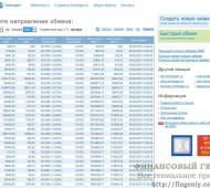 Самый выгодный обмен Webmoney. Биржа wm.exchanger.ru