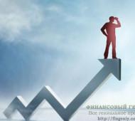 Обзор рынка, аналитика рынка, прогноз рынка