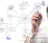 Составление бизнес-плана: типичные ошибки