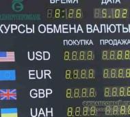 Валютный курс и его виды