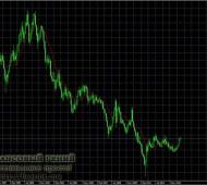 Валютная пара USD/CHF (доллар/франк)