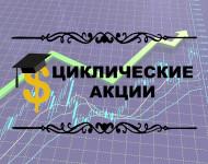 Циклические акции