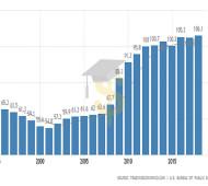 Внутренний и внешний госдолг США