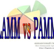 ПАММ-счета и ЛАММ-счета: основные отличия