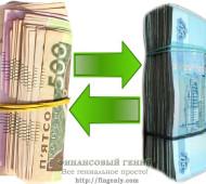 Как пересчитать гривны в рубли и наоборот в Крыму?