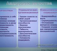 Лидерские качества