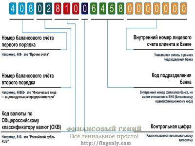 Код рубля 810