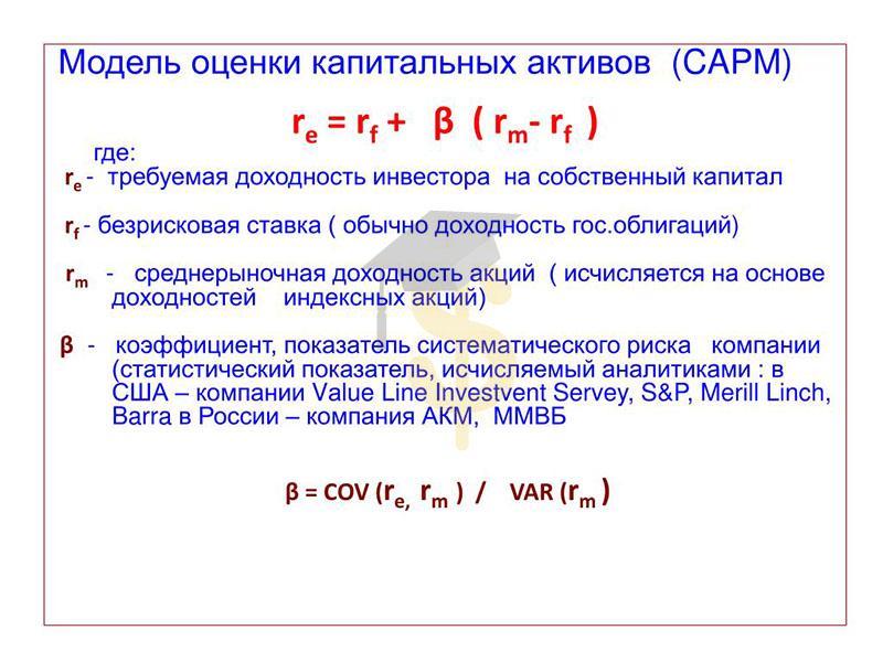 Модель CAPM формула