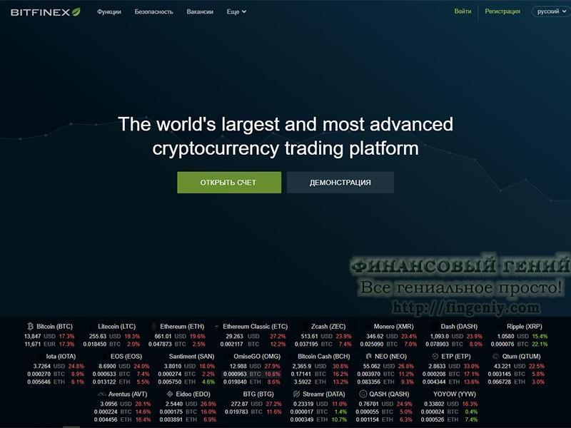 Биржа криптовалют Bitfinex