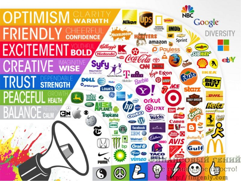Цвета в рекламе и маркетинге