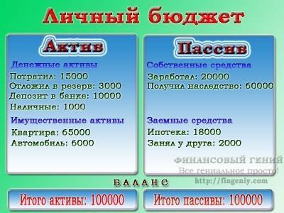 lichnyi_budzhet