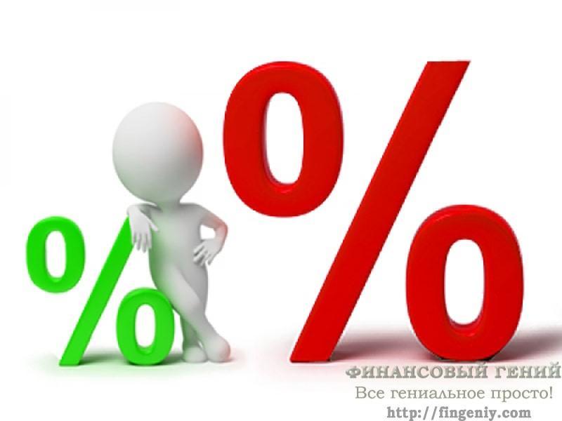 Повышение процентов по кредитам в одностороннем порядке