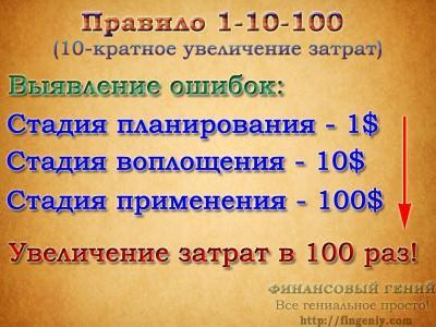 Правило 1-10-100