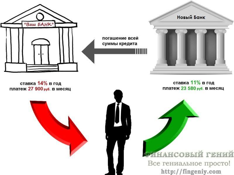 убрир узнать кредитную историю