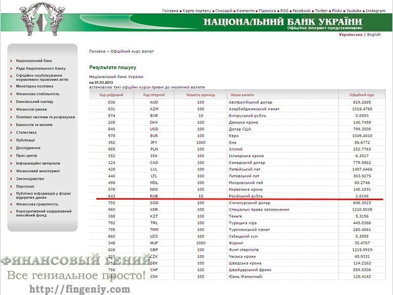 Перевод гривны на рубли [PUNIQRANDLINE-(au-dating-names.txt) 43