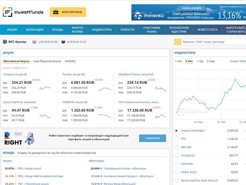 Полезные сайты для инвестора - Investfunds
