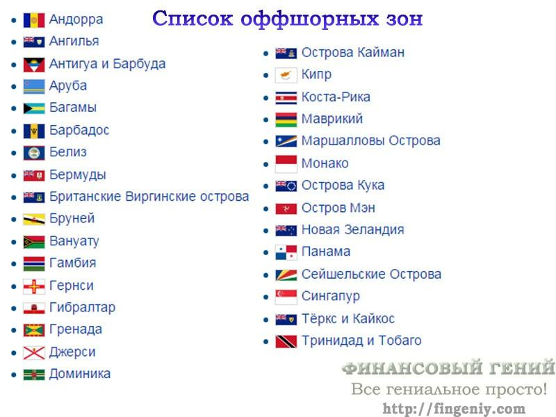 Список оффшорных зон