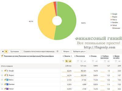 Статистика сайта - 2017 - 3