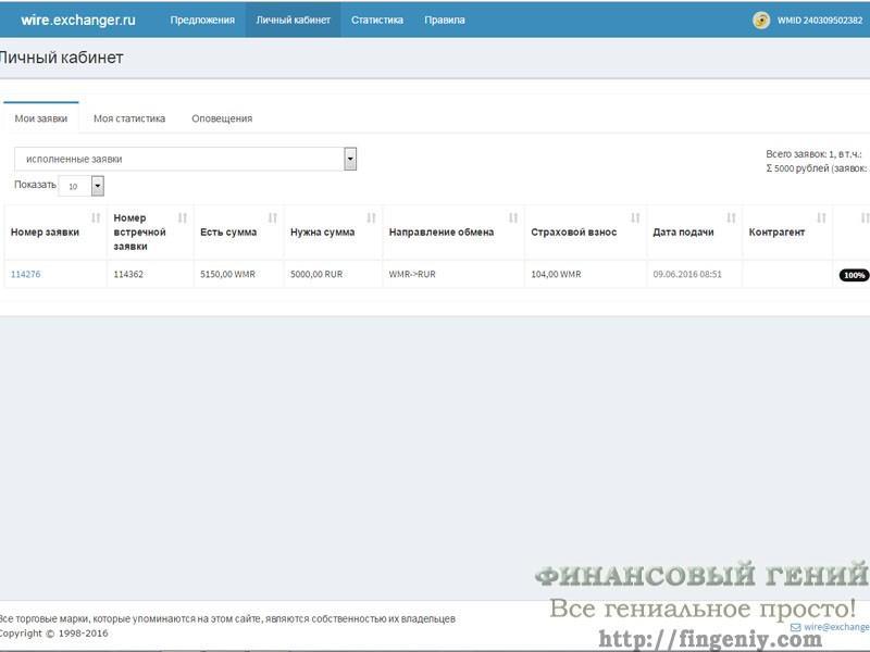 wire.exchanger.ru - 3